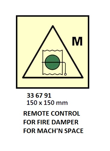 Safety Equipment Impa Viet Nam