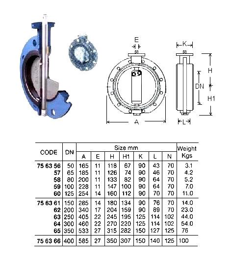 - 13 x 2364 mm SWR Doppelkeilriemen AA91 HAA2364 DIN 7722 // ISO 5289
